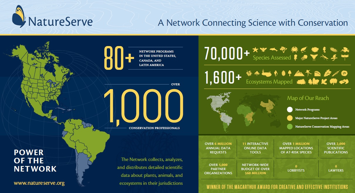 NatureServe Infographic